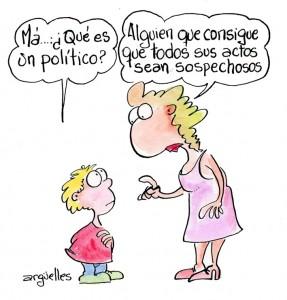Resultado de imagen de Confianza en los políticos